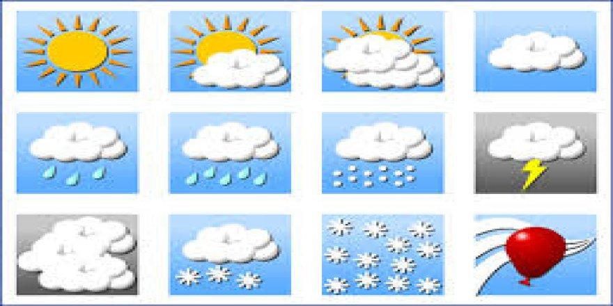 Havalar 10 derece birden ısınacak