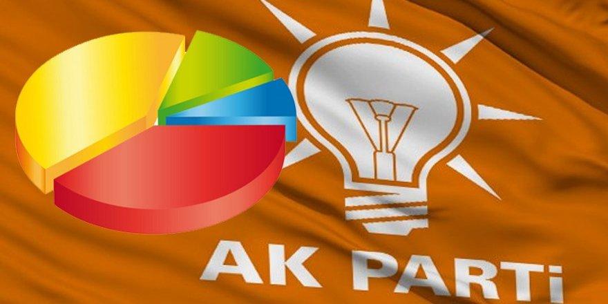 AKP'deki istifaların perde arkası