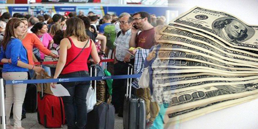 Turizm Geliri Üçüncü Çeyrekte Yüzde 37,6 Arttı
