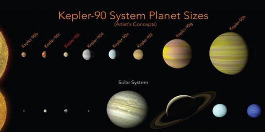 NASA'dan büyük keşif!