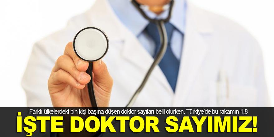 Kişi başına düşen doktor sayısı!