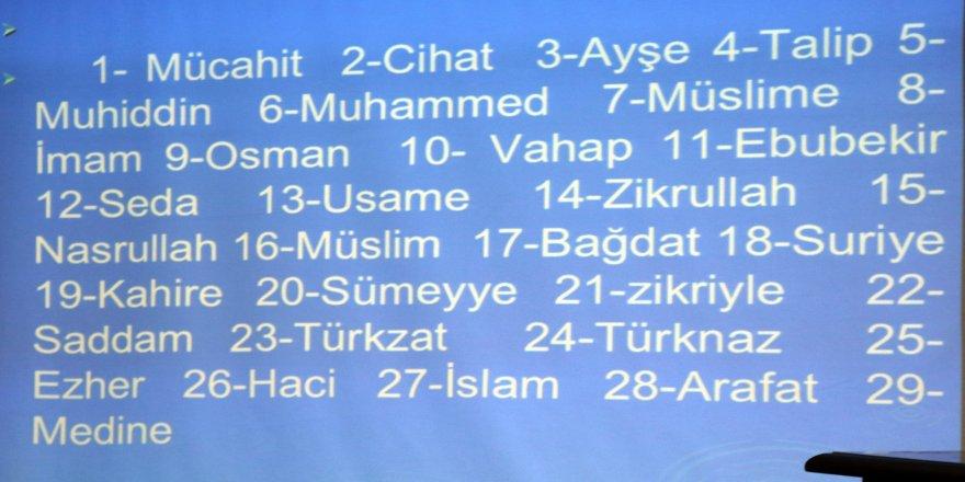 Doğu Türkistan'da bu isimleri verenler hapse atılıyor