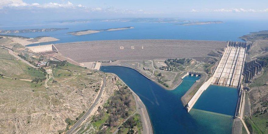 Barajlardaki doluluk oranı