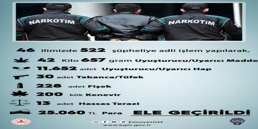 Sokak Operasyonlarında 42 Kilo Uyuşturucu Ele Geçirildi