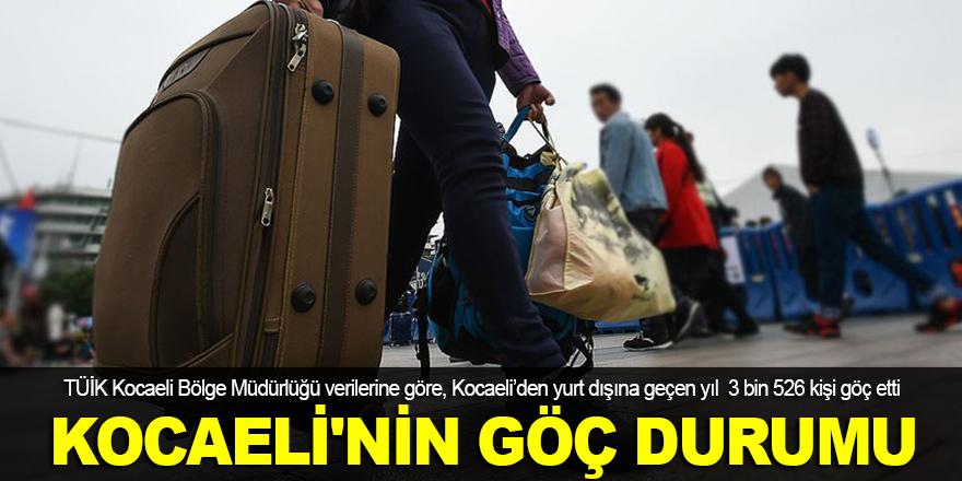 Kocaeli'nin göç durumu