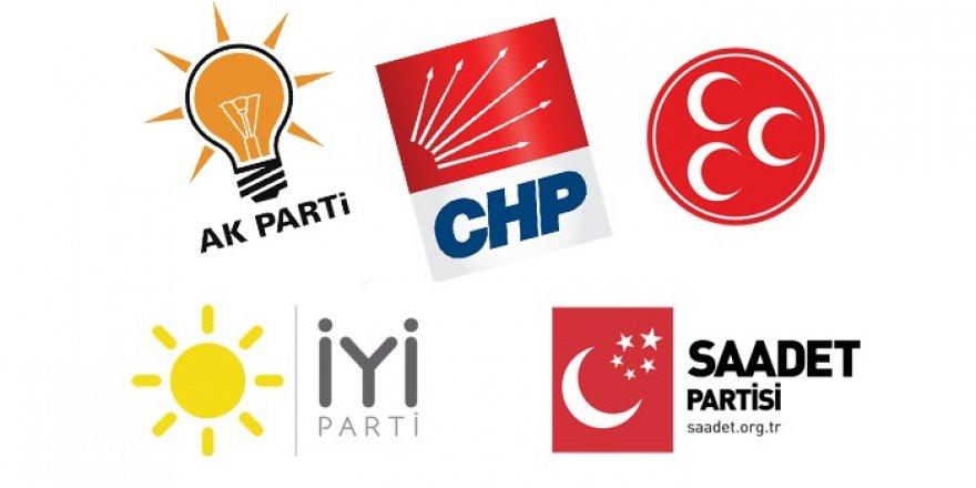 Siyasi partiler ikinci gün bayramlaşacak