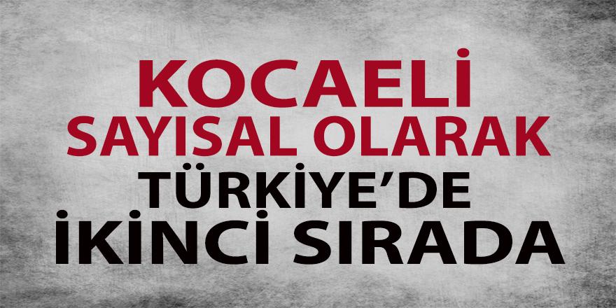 Kocaeli,Türkiye'de ikinci sırada