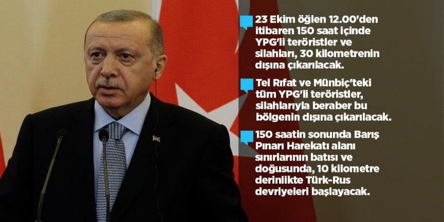 Cumhurbaşkanı Erdoğan: YPG'li teröristler silahlarıyla beraber bölgenin dışına çıkarılacak