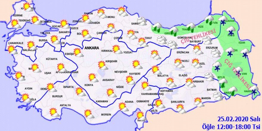 Bölgelere göre hava durumu