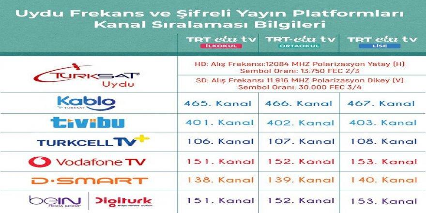 TRT-EBA TV'nin uydu frekans ve şifreli yayın platform bilgileri paylaşıldı