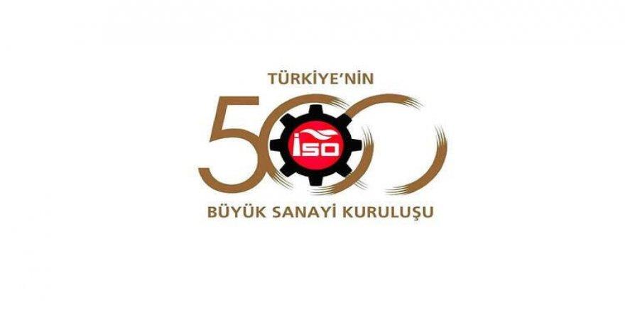 """Gebze'den 59 firma """"Türkiye'nin En Büyük 500 Firması"""" sıralamasında"""
