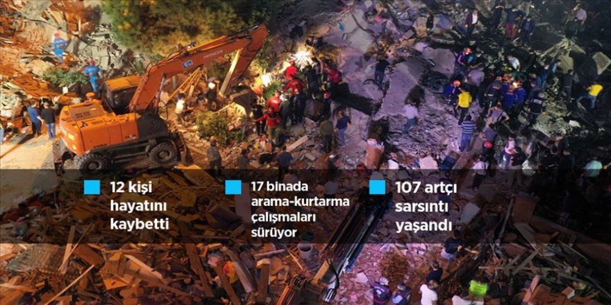 6,6 büyüklüğünde depremde bilanço yükseliyor