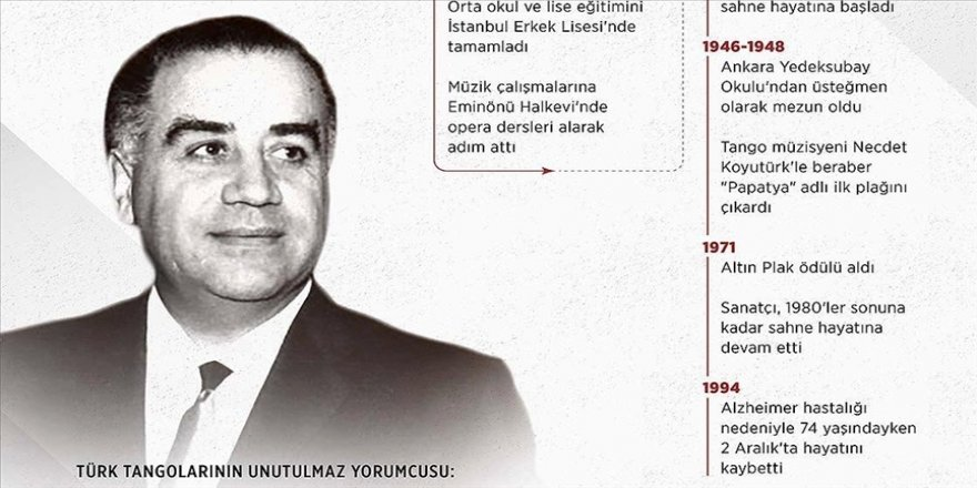 Türk tangolarının unutulmaz yorumcusu: Şecaattin Tanyerli
