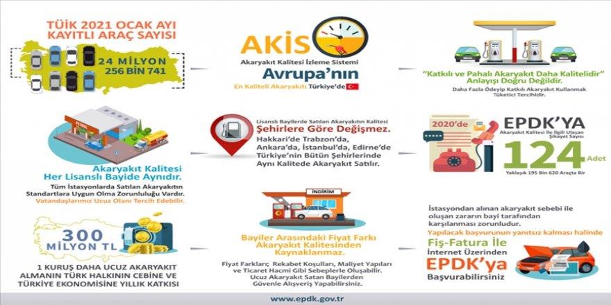 EPDK: Akaryakıtta markayı değil ucuz olanı tercih edin