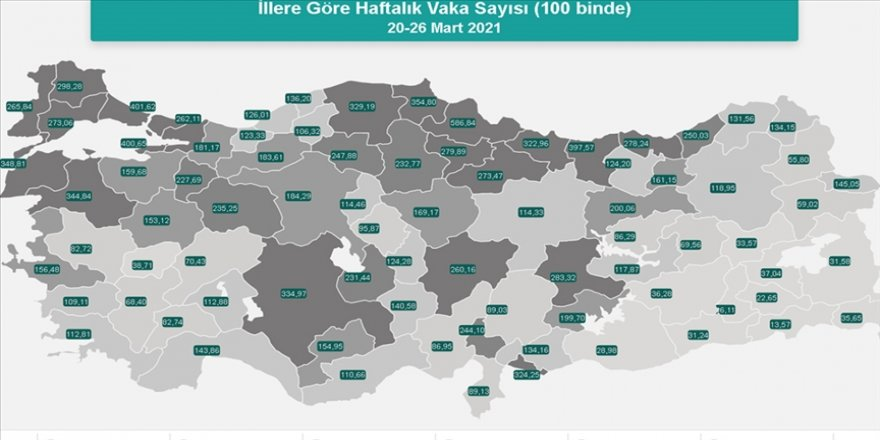 Sağlık Bakanlığı son bir haftada her 100 bin kişide görülen Kovid-19 vaka sayılarını açıkladı