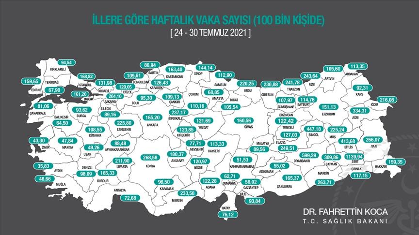 Her 100 bin kişide görülen Kovid-19 vaka sayısı üç büyükşehirde de arttı