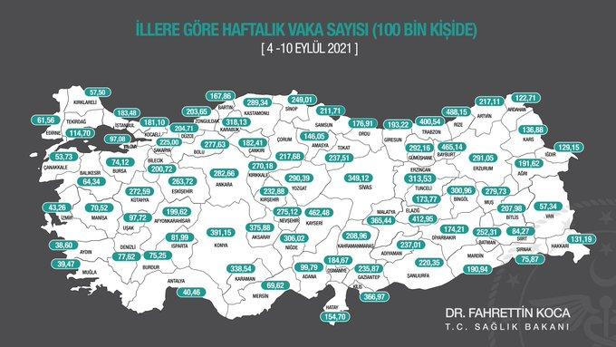 Sağlık Bakanı Koca, illere göre vaka haritasını paylaştı