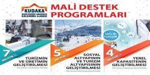 KUDAKA Mali Destek Programları açıklandı