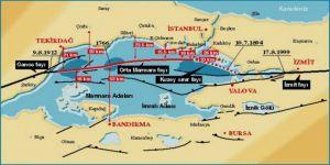 Marmara bölgesi gladyatörlerin arenası gibi