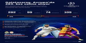 Galatasaray Real Madrid deplasmanında