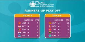 Türkiye E-EURO 2020'de mücadele edecek