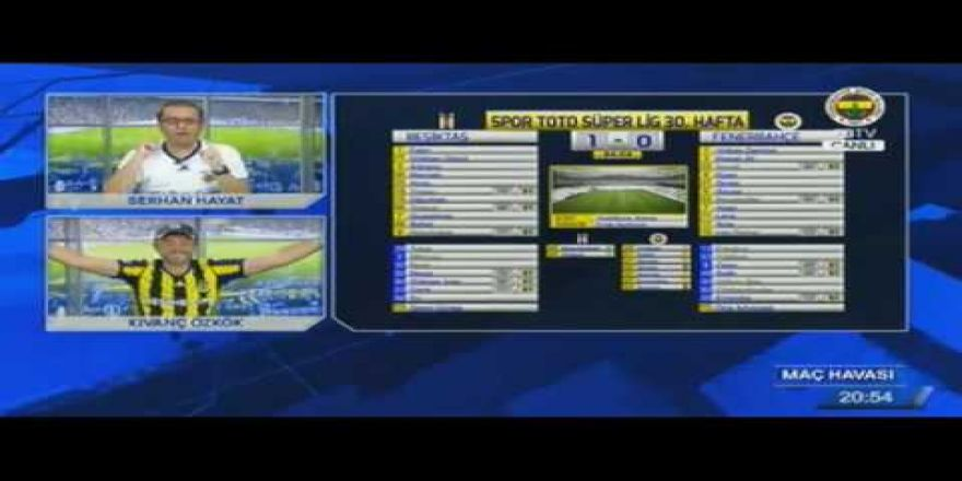 BJK 1-1 FB - (FB TV Gol Anı) - Spikerlerin Sevinci
